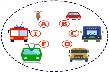 Сколько категорий вождения предоставляет наша автошкола