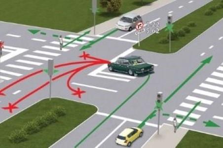 Правила проезда светофора и перекрестков